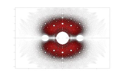 RootsOfPolynomials