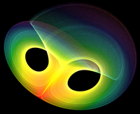 Second Virtual Workshop on Dynamical Systems